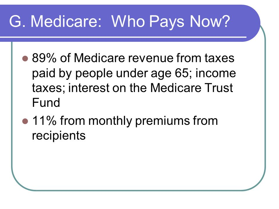 G. Medicare: Who Pays Now