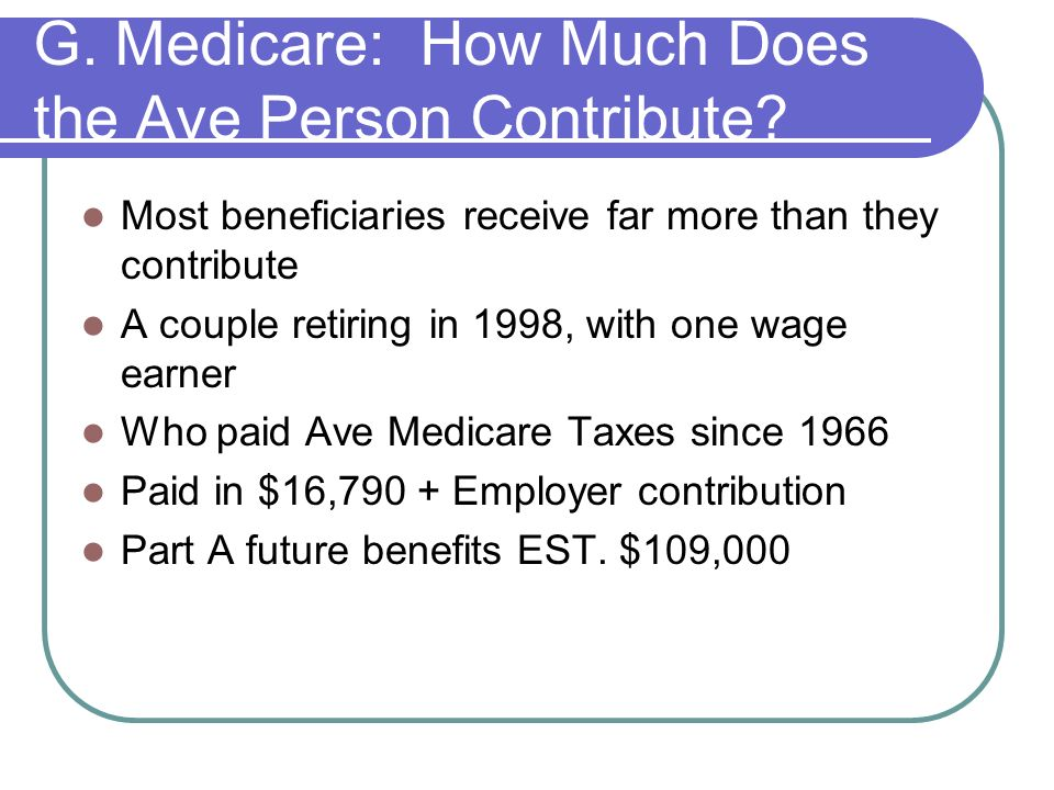 G. Medicare: How Much Does the Ave Person Contribute
