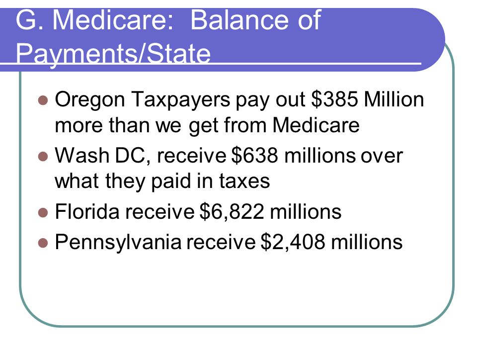 G. Medicare: Balance of Payments/State