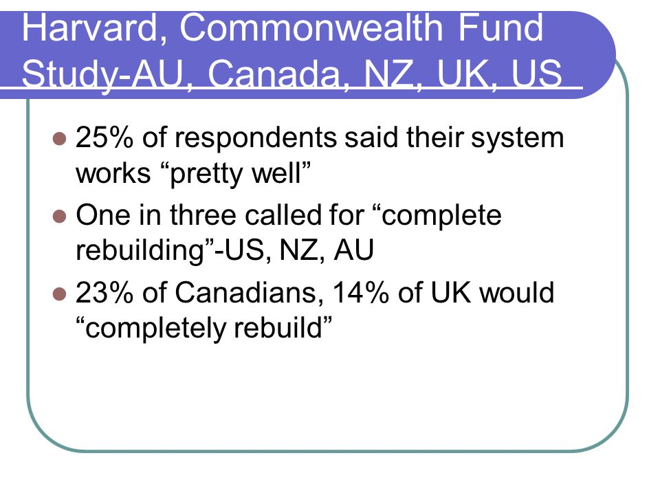 Harvard, Commonwealth Fund Study-AU, Canada, NZ, UK, US