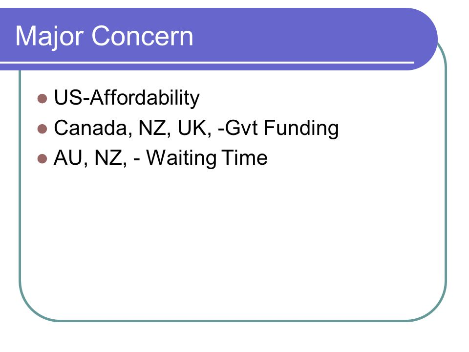 Major Concern US-Affordability Canada, NZ, UK, -Gvt Funding