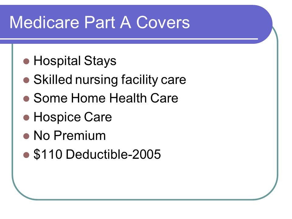 Medicare Part A Covers Hospital Stays Skilled nursing facility care