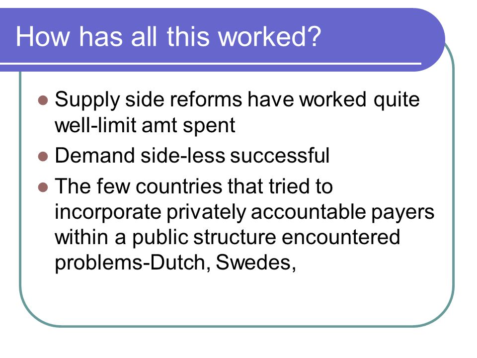 How has all this worked Supply side reforms have worked quite well-limit amt spent. Demand side-less successful.
