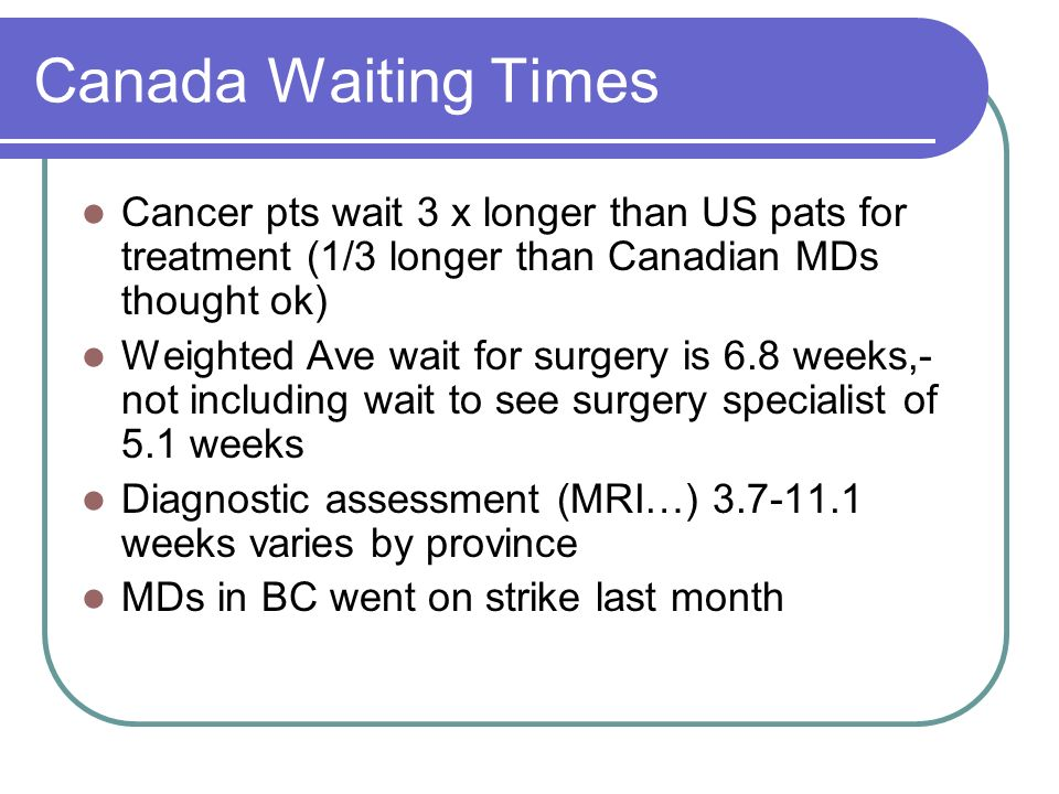 Canada Waiting Times Cancer pts wait 3 x longer than US pats for treatment (1/3 longer than Canadian MDs thought ok)