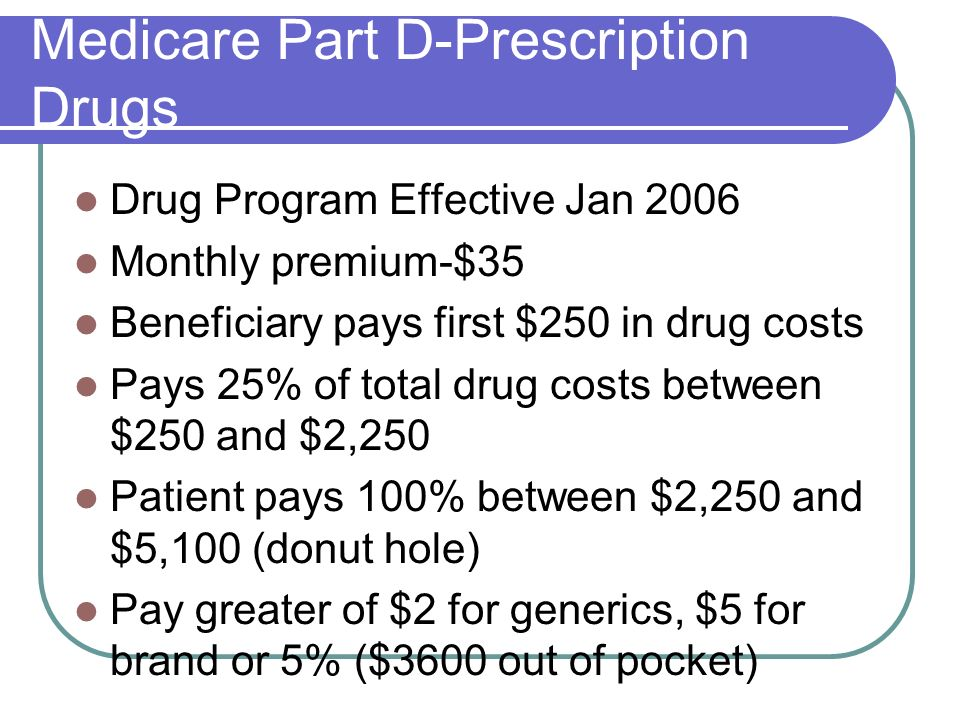 Medicare Part D-Prescription Drugs