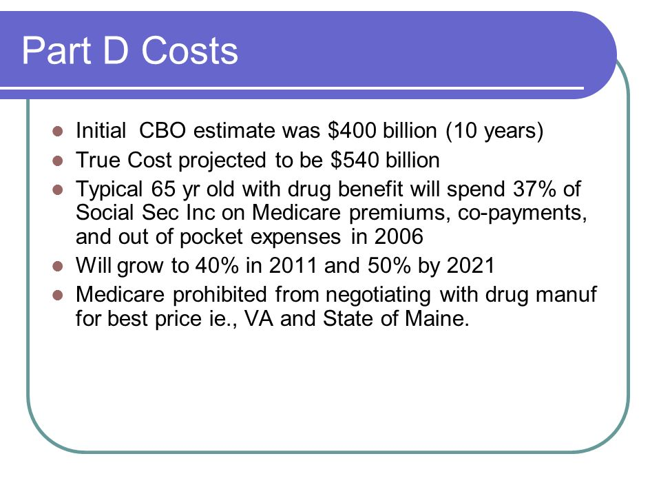 Part D Costs Initial CBO estimate was $400 billion (10 years)