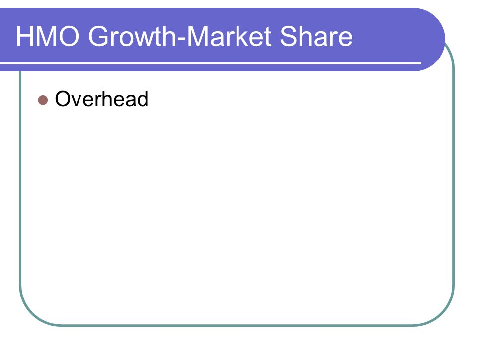 HMO Growth-Market Share