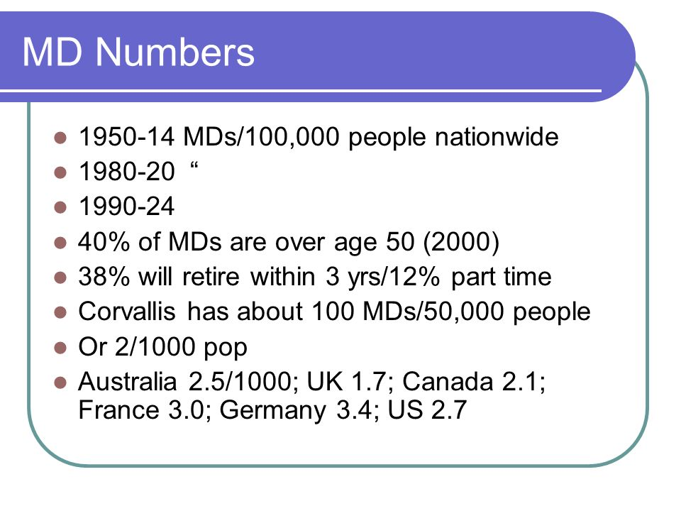 MD Numbers 1950-14 MDs/100,000 people nationwide 1980-20 1990-24