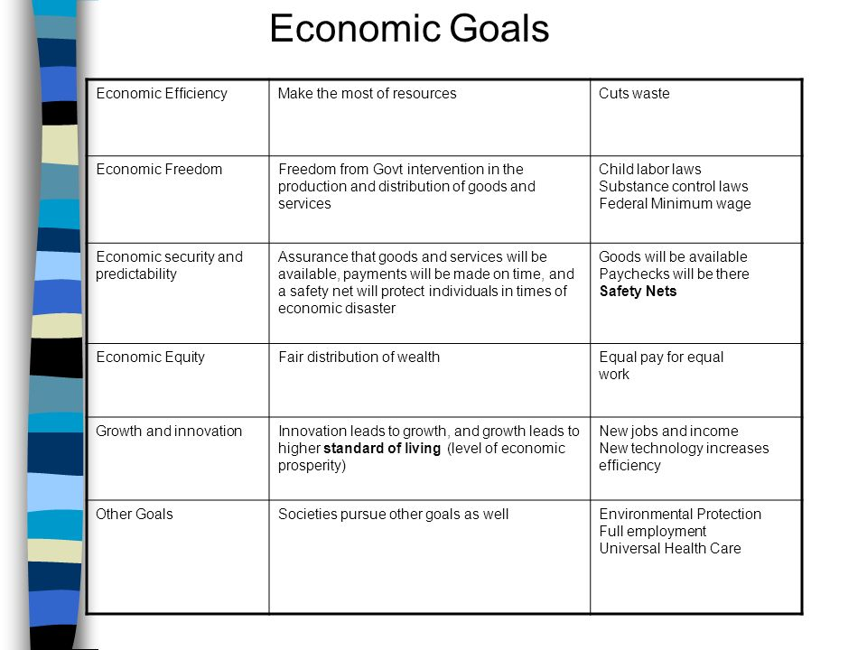 goals of economics What is economics economics is about making choices we make all kinds of choices every day in many cases, money is merely a helpful tool or just a veil, standing in for a partial way to evaluate some of the goals you really care about and how you make choices about those goals.