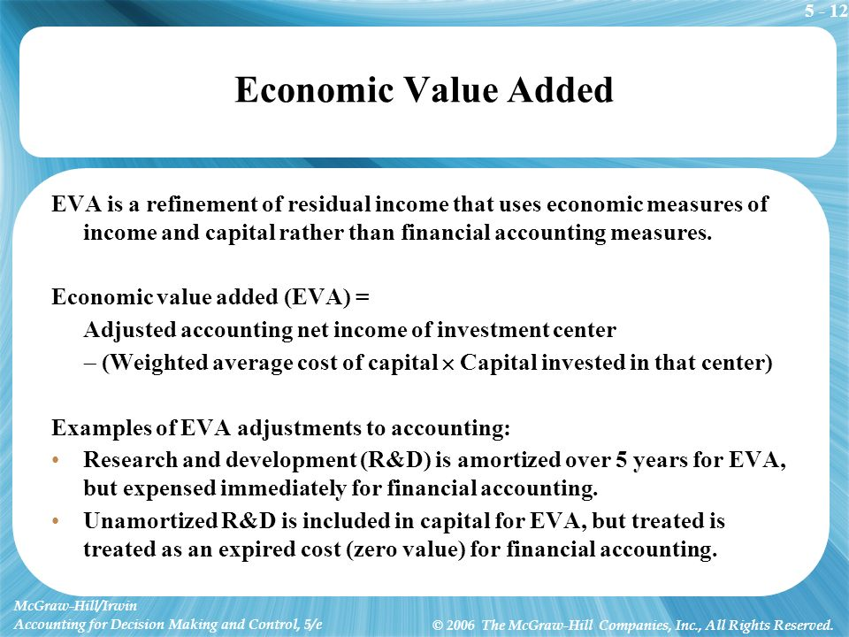 responsibility accounting and transfer pricing ppt video. Black Bedroom Furniture Sets. Home Design Ideas