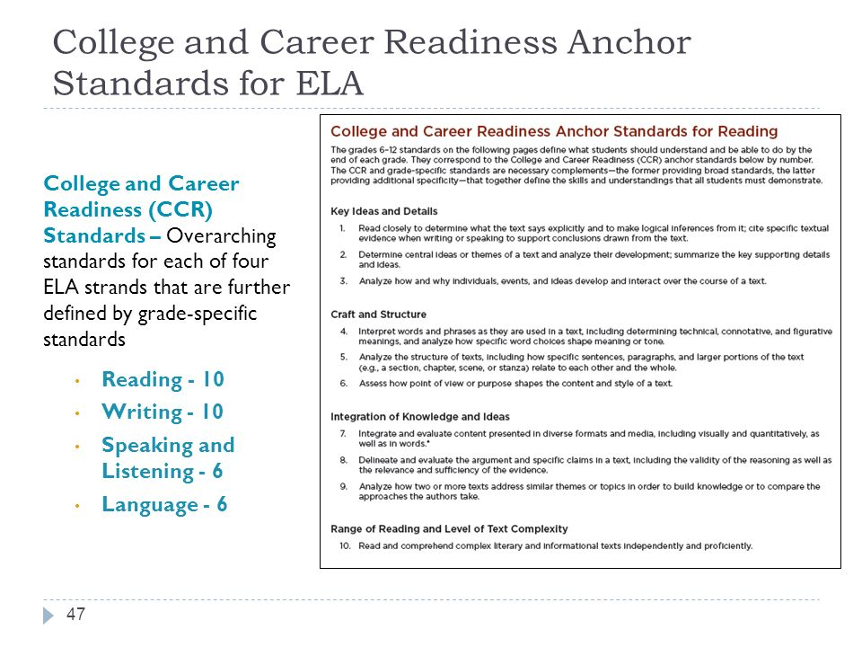 ccr anchor standards writing a letter