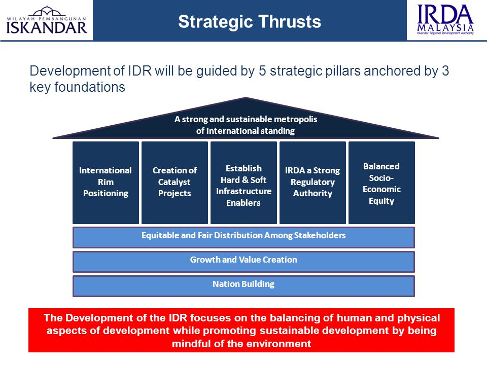 new strategic thrusts The fundamental elements of the definition of a business strategy business  means of the strategic thrusts  1 investment in tangible assets, such as new.