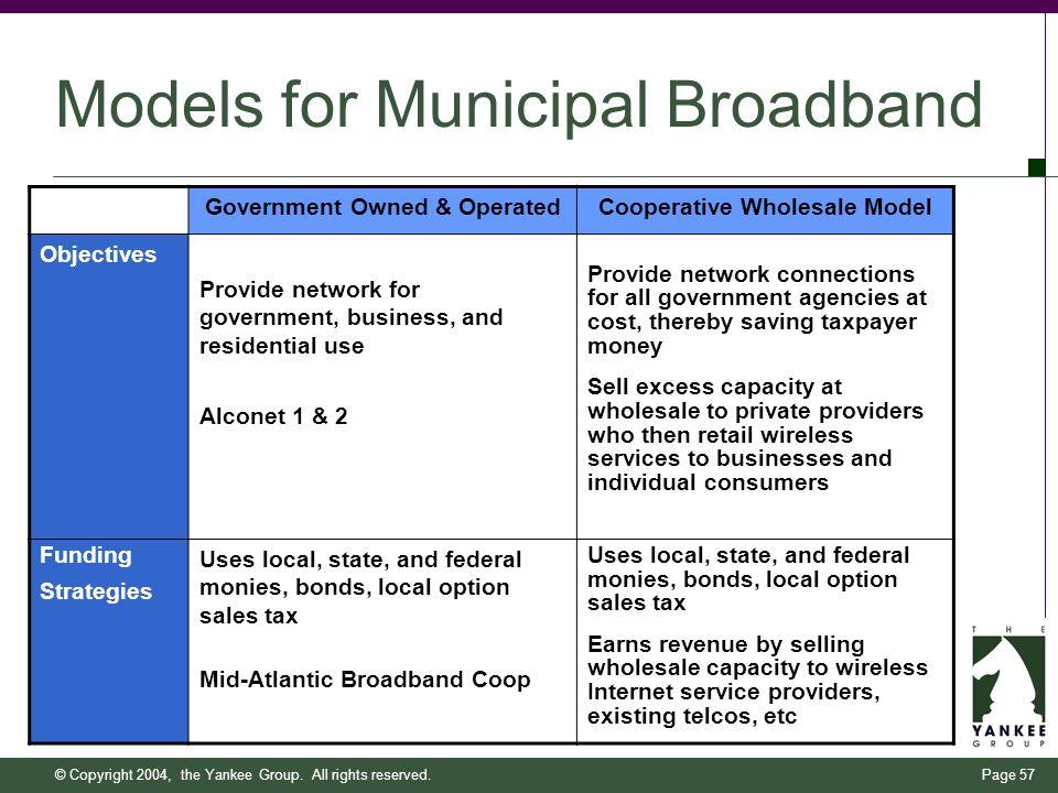 Cost Of Building Municipal Broadband