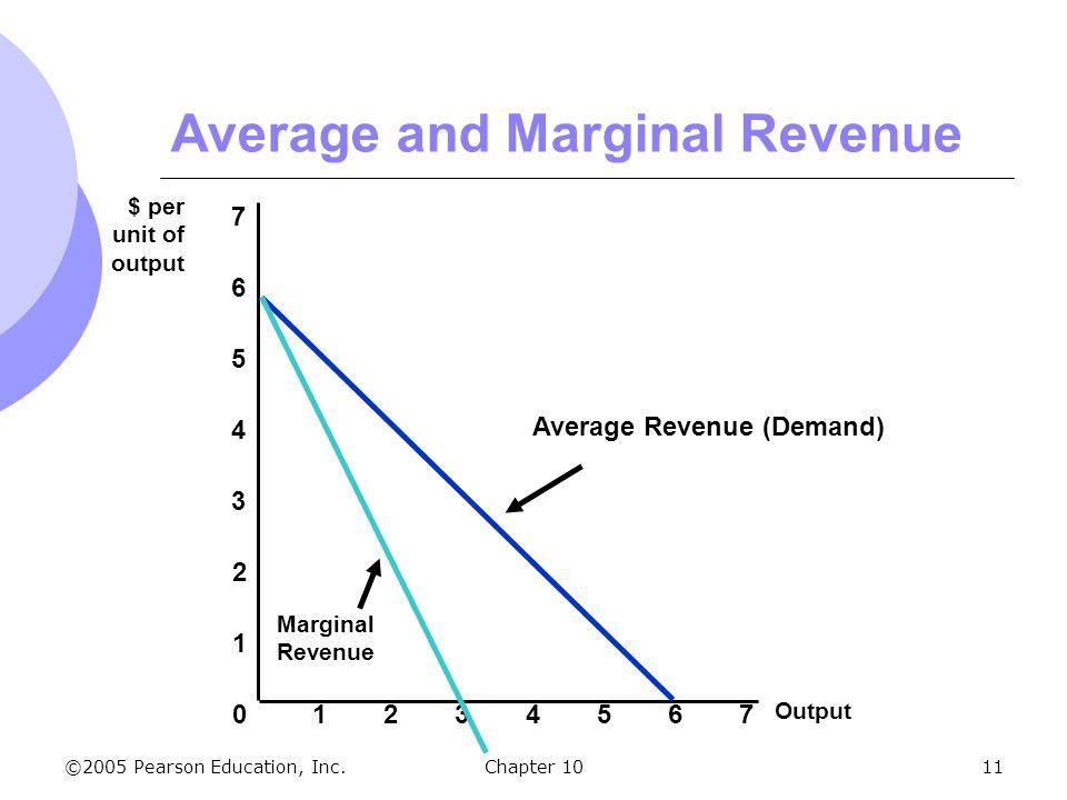 how to get marginal revenue