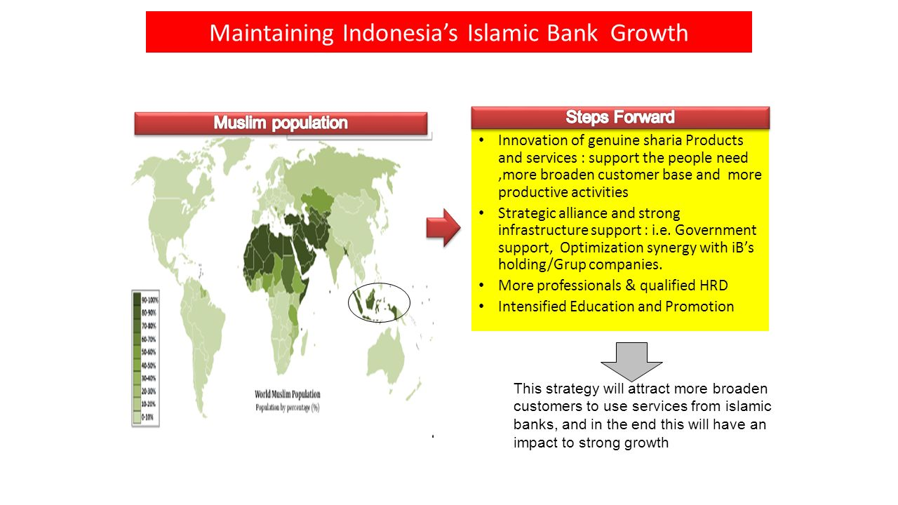 Dr muliaman d hadad chairman of board of commissioner ppt video maintaining indonesias islamic bank growth malvernweather Gallery