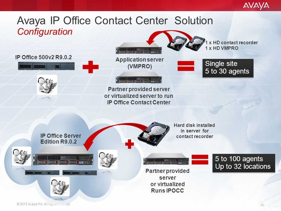 Avaya contact center solutions for ip office ppt video online download - Avaya ip office server edition ...