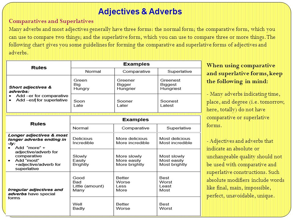 strategies to avoid confusing the use of adverbs and adjectives The concepts that we learn in the beginning include nouns, verbs, pronouns, prepositions, adjectives and adverbs these basics make up grammar more interesting and confusing today, let us learn about the correct usage of adjectives and adverbs and how to differentiate between the two.