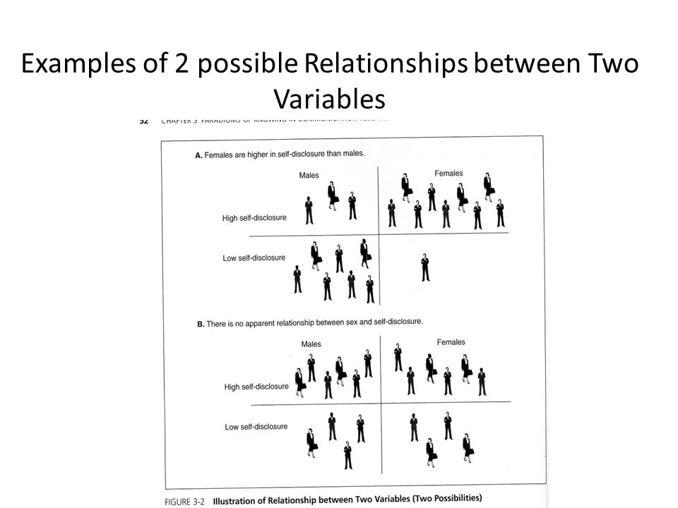 relationship between possible and plausible