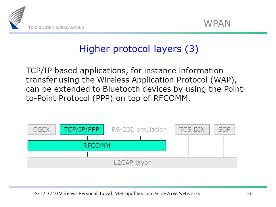 tcp/ip application layer examples