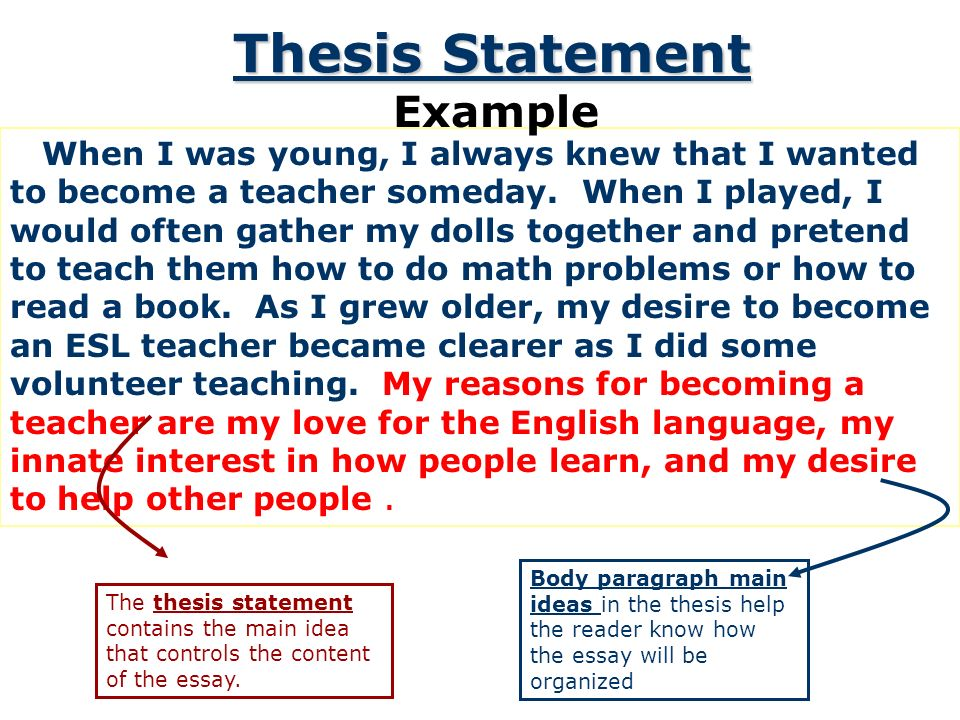 How To Write A Thesis Statement Formula