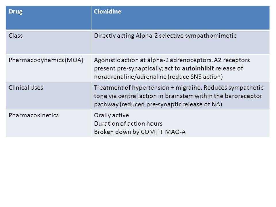 Clonidine Anxiety Dosage