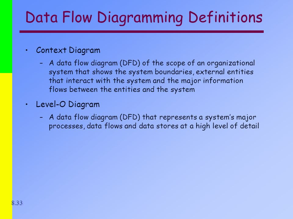Information Systems System Analysis 421 Class Seven - ppt download