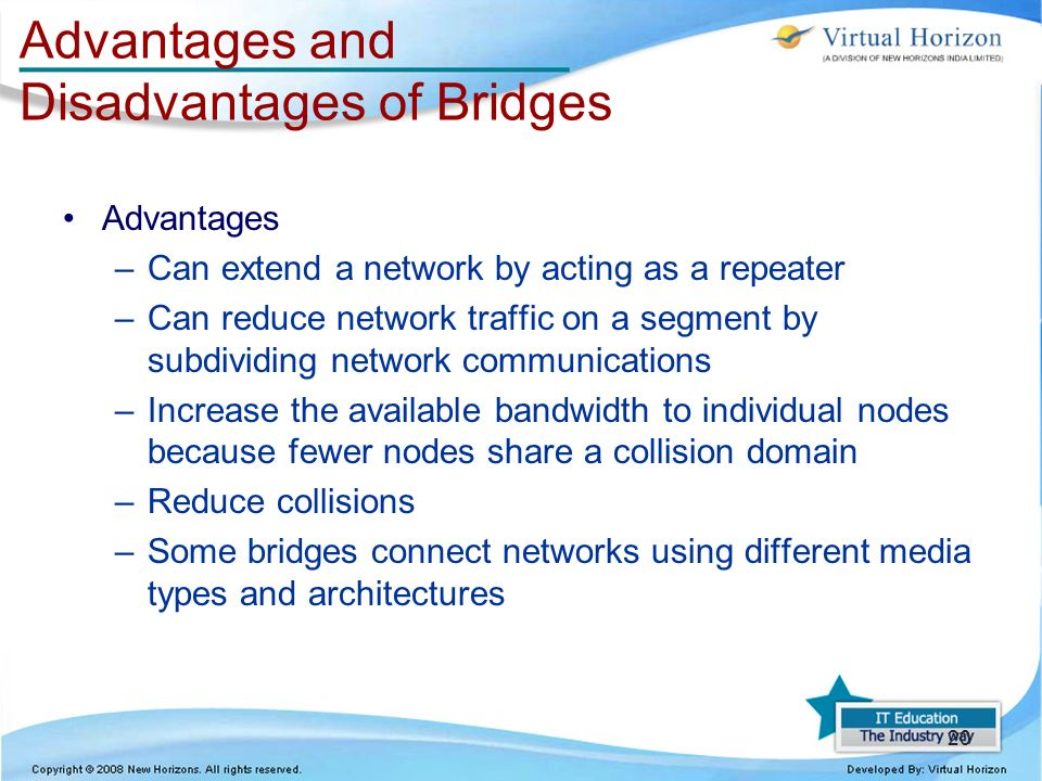 Advantage & Disadvantage of the Different Types of Communication Channels