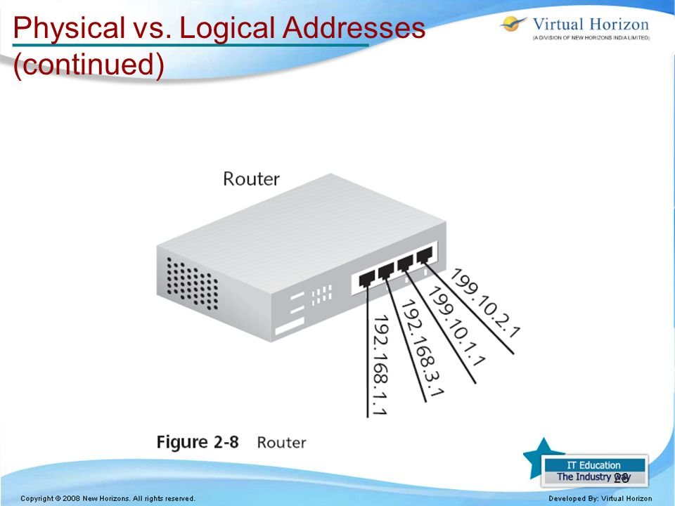 Network devices ppt video online download 28 physical vs publicscrutiny Gallery