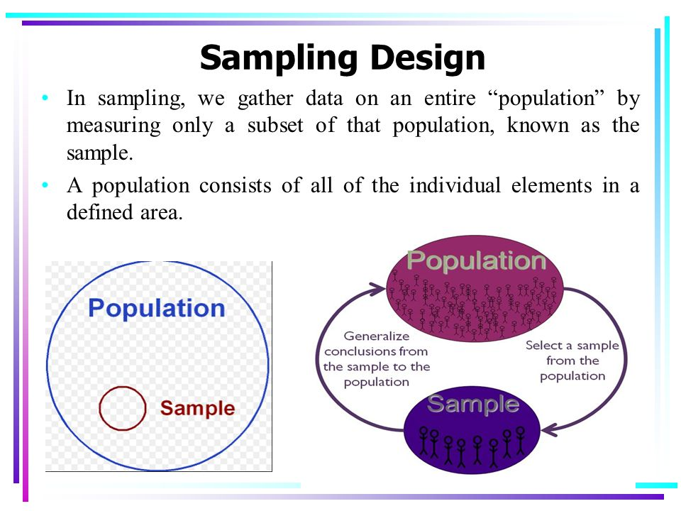 Sampling Design In sampling, we gather data on an entire population by measuring only a subset of that population, known as the sample.