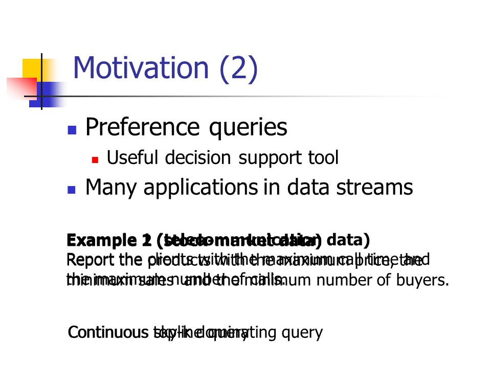 t4 what is the buyer motivation Buyers work for a variety of organizations and are responsible for finding and purchasing suitable products typical duties of a buyer include performing research, evaluating products, finding the best deals, liaising with suppliers, negotiating prices, maintaining stock levels, performing quality control, and delivering presentations.