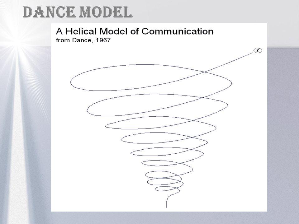 DANCE Model