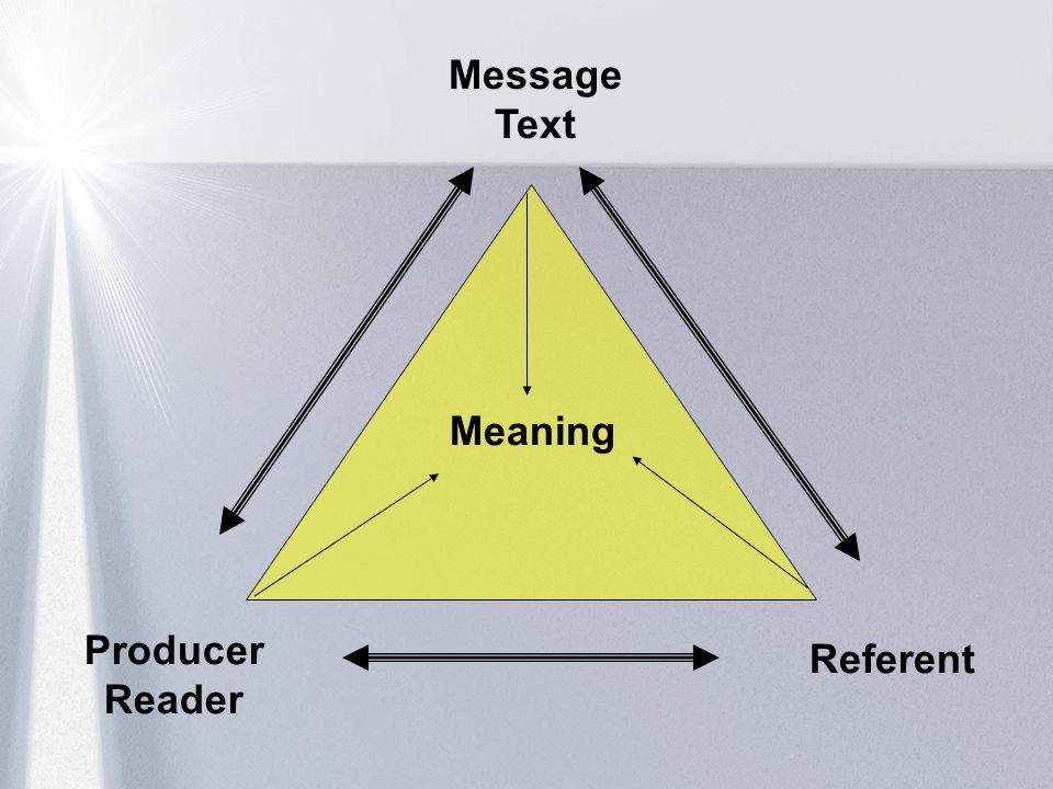 Message Text Producer Reader