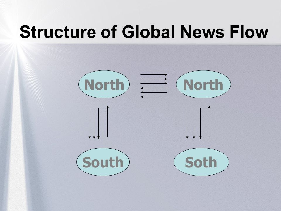 Structure of Global News Flow