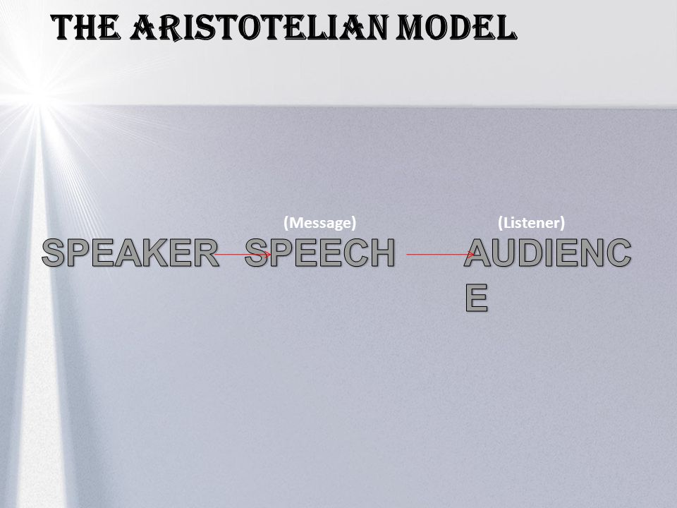 The Aristotelian Model