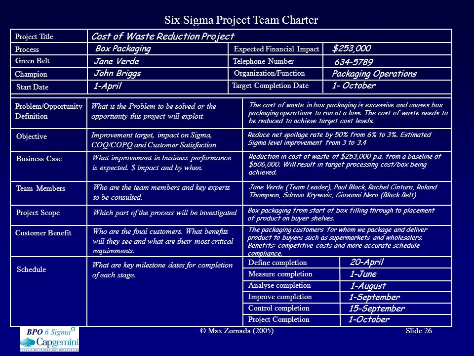 improving performance using team charter With the purpose of improving teamwork and team performance, using  controlled  the effects of a team charter on student team behaviors.