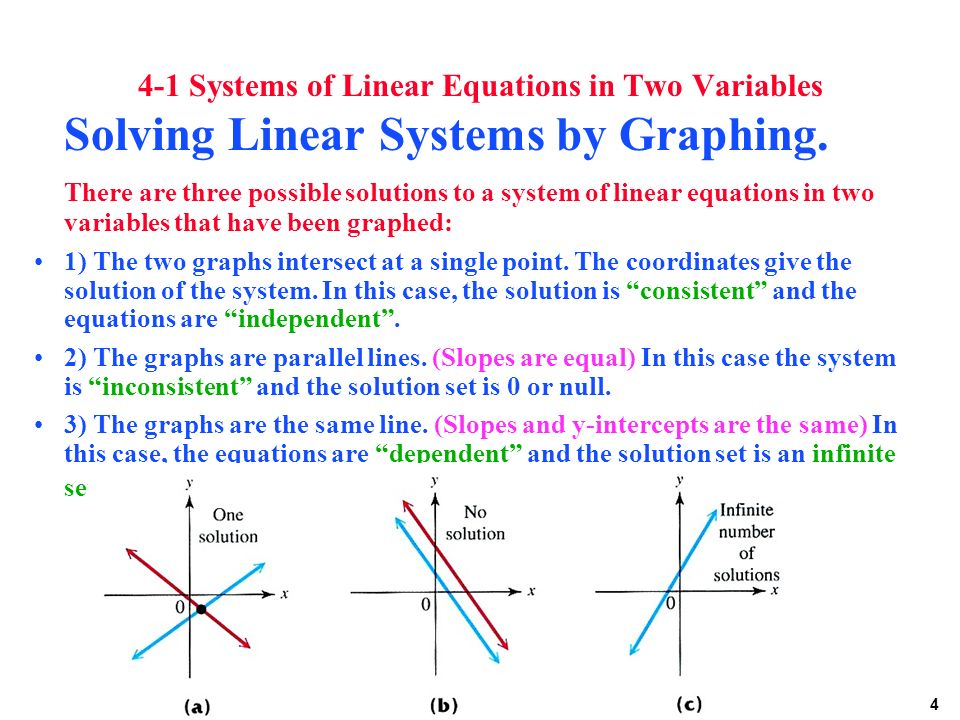 system of linear equations pdf