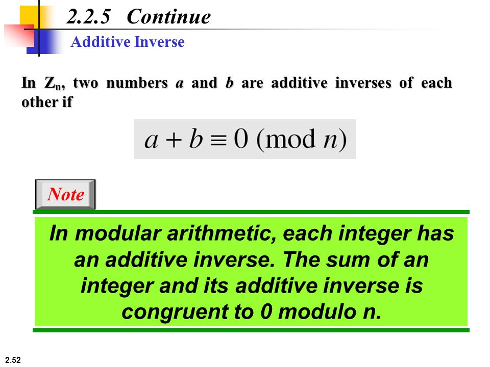 how to find tan inverse of a number