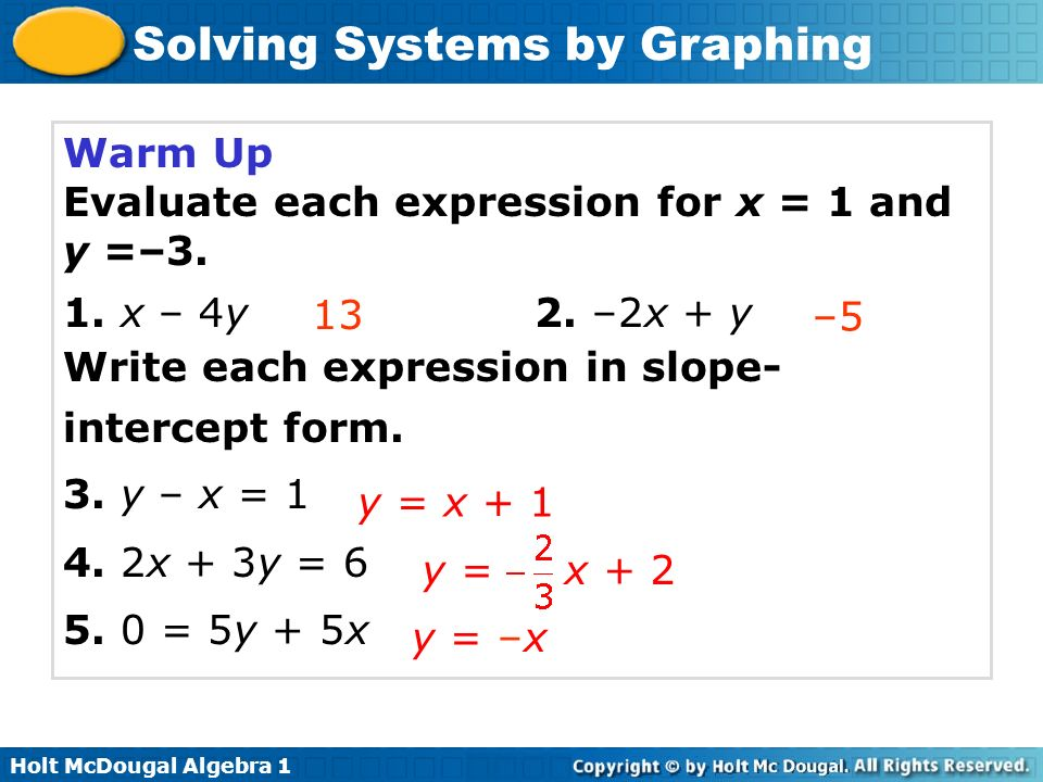 Warm Up Evaluate each expression for x = 1 and y =–3. 1. x – 4y 2. –2x + y. Write each expression in slope-intercept form.