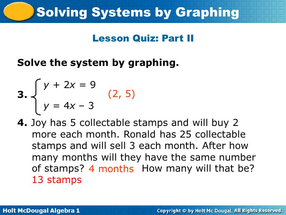 Lesson Quiz: Part II Solve the system by graphing. 3.