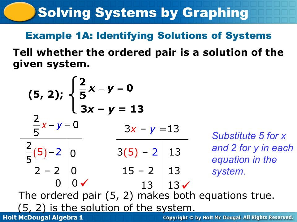 Example 1A: Identifying Solutions of Systems