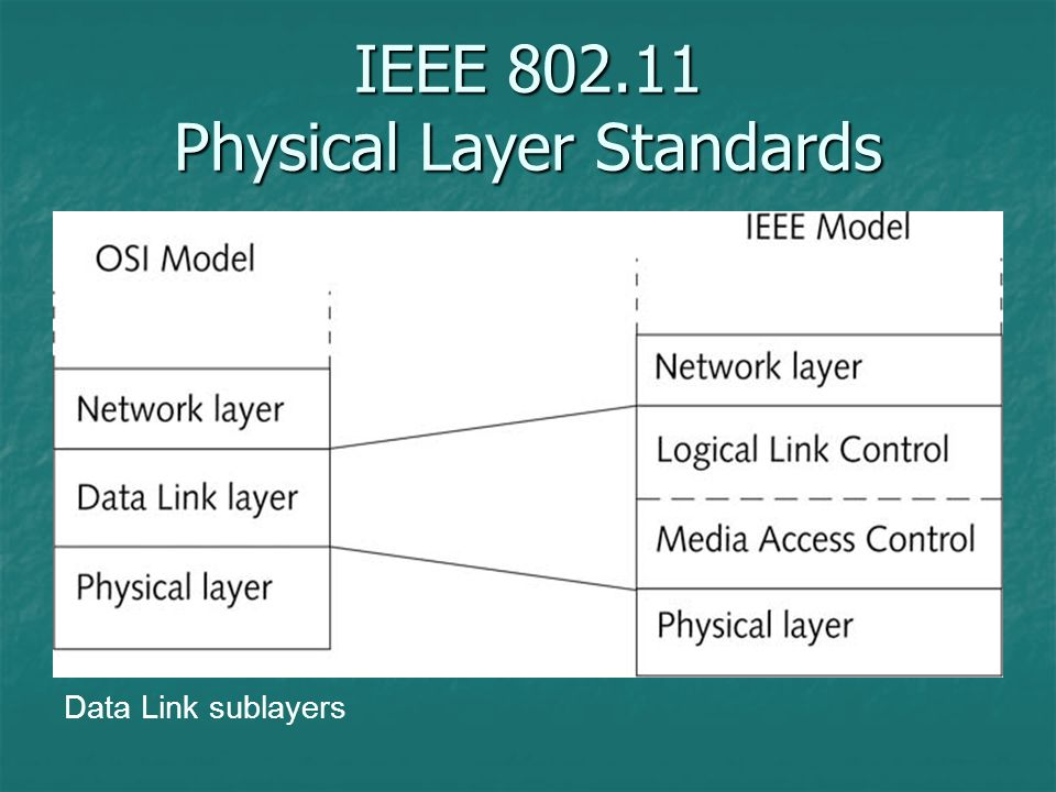 operation of different ieee 802 n network configurations Sip, embedded ieee 80211b/g/n wlan  loopback detection protects against incorrect cabling or network configurations  operation between subnets.