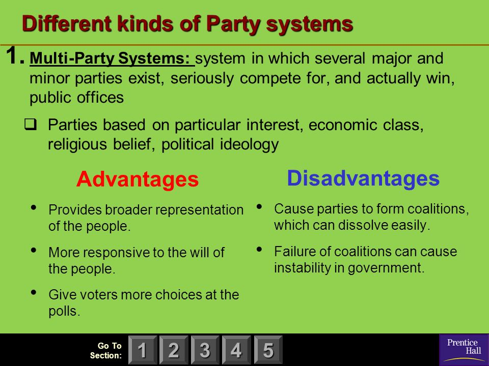 demerits of multi party system