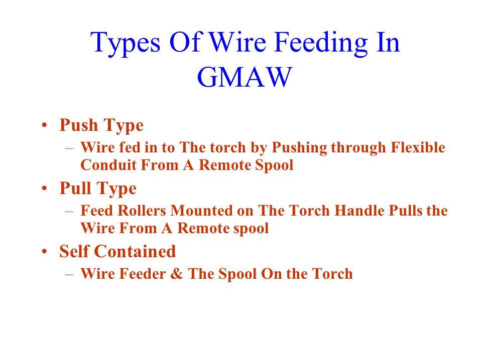 SHIELDED METAL ARC WELDING (SMAW) - ppt video online download