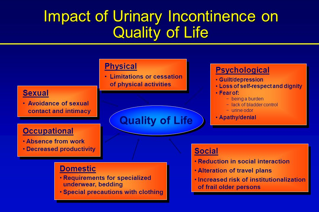 dating with urinary incontinence Overactive bladder is a syndrome (set of symptoms) that is thought to be due to sudden contractions of the muscle in the wall of the bladder overactive bladder can also result in urinary incontinence, otherwise termed urgency urinary incontinence (wet oab).