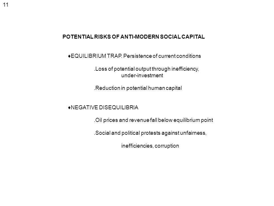 POTENTIAL RISKS OF ANTI-MODERN SOCIAL CAPITAL