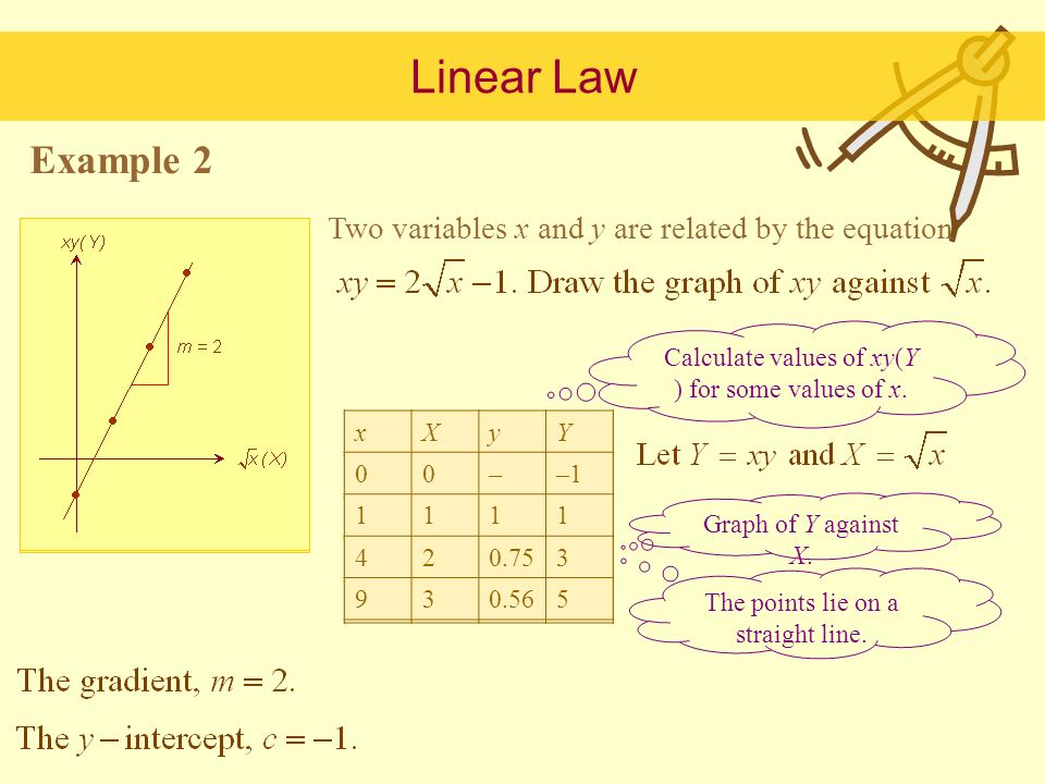 Name class date ppt video online linear law example 2 two variables x and y are related by the equation ccuart Gallery