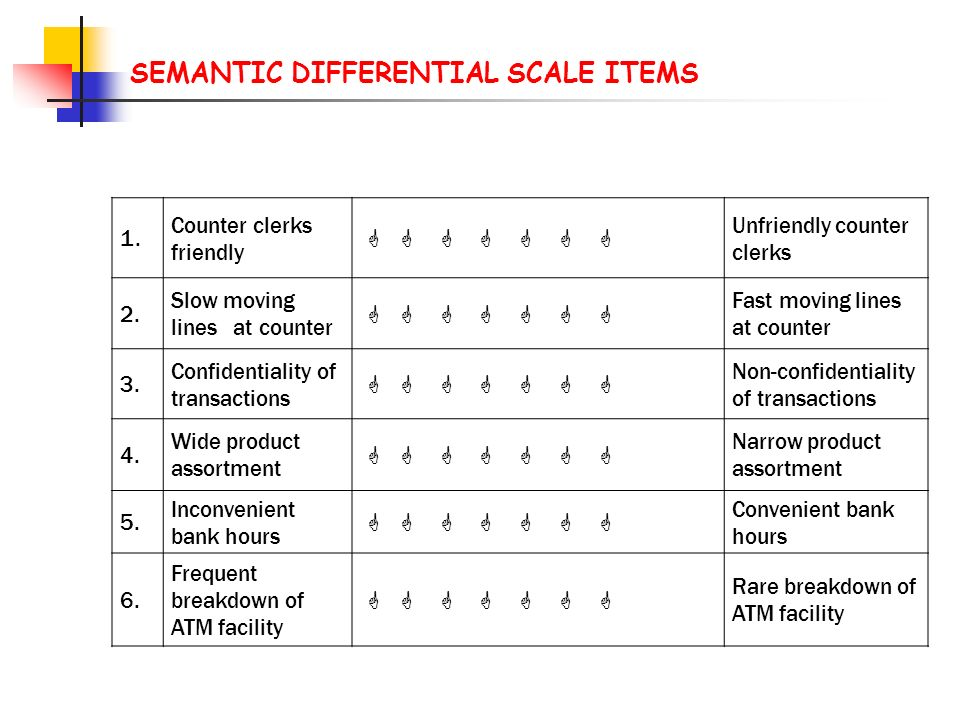 SEMANTIC DIFFERENTIAL SCALE ITEMS