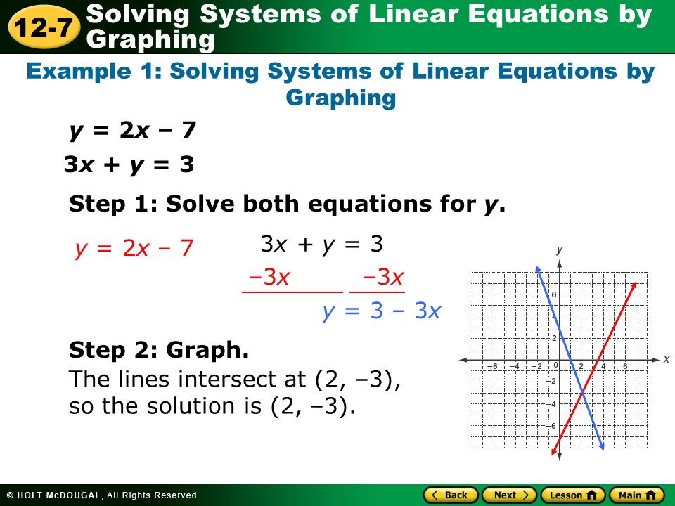By Drawing The Line Y Solve The Equations : A solution of system two equations in variables