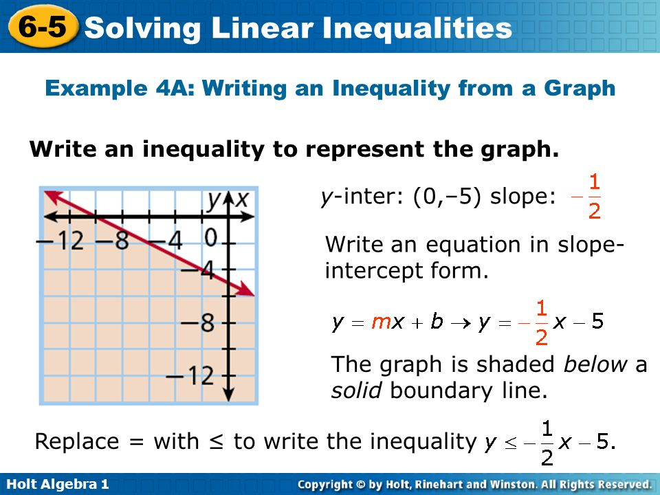 Two-variable inequalities from their graphs