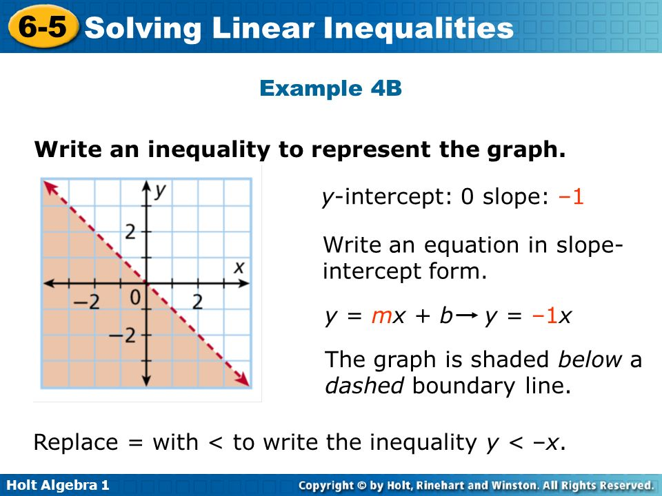 Example 4B Write an inequality to represent the graph. y-intercept: 0 slope: –1. Write an equation in slope-intercept form.